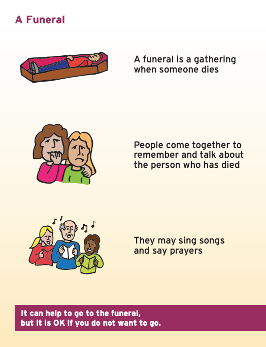 What happens at a funeral - visual story. by Cruse Bereavement Care and Alzheimers Society Cymru